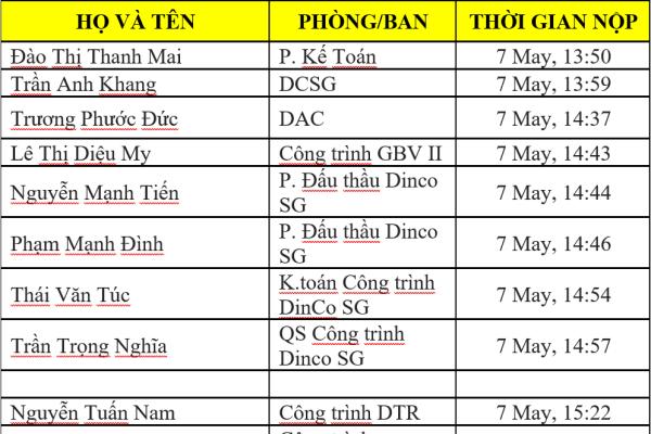 (Tiếng Việt) Bản tin DINCO E&C Tháng 8 – Cao thủ Excel